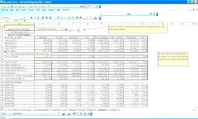 Sales Budget Template Expense Forecast Template Business Plan Projection Sales