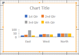 Chart On Create A Chart On A Form Or Report Access