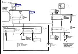 2000 taurus cooling system diagram wiring diagram list 2000 ford taurus cooling fan wiring diagram wiring diagram expert 2000 taurus cooling system diagram