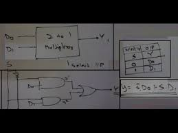 to multiplexer completely explained truth table logical 2 to 1 multiplexer completely explained truth table logical expression circuit diagram