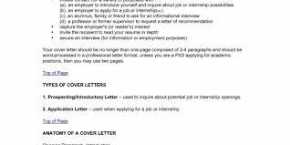 Types Of Cover Letter Template Resume Examples