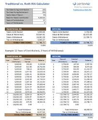 Compare A Traditional Vs Roth Ira Using This Free Calculator