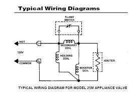 wiring diagram for gas valve wiring diagram \u2022 Gas Furnace Electrical Diagram gas valve wiring schematic wiring diagrams schematics rh woodmart co fireplace gas valve troubleshooting wiring diagram for robertshaw gas valve