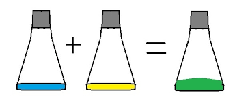 conservation of mass chemistry flasks diagram another example