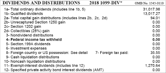 A Guide To Your 2018 Composite Statement Of 1099 Forms