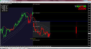 Mcx Nse Live Chart On Mt4 Sl Charting Chart Desktop