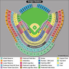 Dodger Stadium Seating Chart 2019 Los Angeles Dodgers Seating Chart