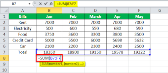 Equations In Excel How To Create Simple Formulas In Excel