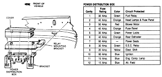 Fuse Identification Chart Circuit Protection