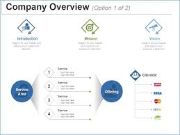 Company Overview Slides Company Profile Powerpoint Presentation Template Margaretcurran Org