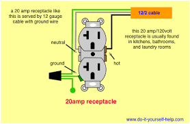 wiring diagrams for electrical receptacle outlets do it yourself 20 amp 120 volt duplex receptacle
