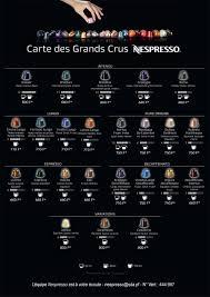 Nespresso Strength Chart Pin By Glory Granillo Castro On Coffee In 2019 Espresso