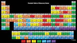 Multimedia  The Periodic Table   Chapter 4  Lesson 2   Middle together with Periodic Table Worksheet Grade 9 Lovely Periodic Table Of Elements additionally Periodic Table    54 00   SpecialEdSimplified as well  moreover Periodic Table Battleship   Teach Beside Me besides Periodic craziness   Speakeasy Science additionally An Alien Periodic Table Worksheet Answers   Worksheet Resume further Mr  Williams 6th Grade Science Blog  Element Card Project additionally Learn the periodic table with science cupcakes further The Periodic Table Powerpoint Worksheet – manway me additionally 30 Printable Periodic Tables for Chemistry   Science Notes and. on periodic table middle school science blog
