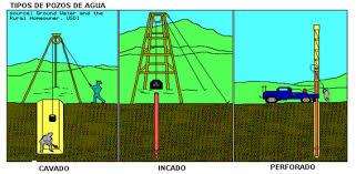 Resultado de imagen para Modelo Hidrogeológico Conceptual de la Zona Centro de Boyacá