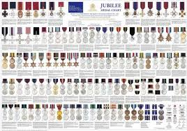 Army Awards And Medals Chart Ties Inspired By Military Medals And Ribbons Use Collar
