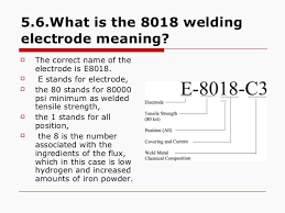 Electrode Specification Chart 5 6 What Is The 8018 Welding Electrode Meaning The H3 Resolution 728 X 546 Px