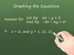 solve system of equations calculator lovely 3 ways to solve systems of algebraic equations containing two