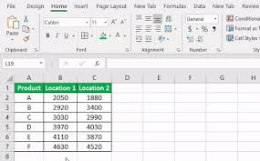 Tornado Chart In Excel Step By Step Examples To Create