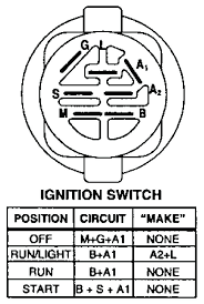 craftsman ignition switch craftsman auto switch craftsman ignition craftsman ignition switch craftsman ignition switch riding lawn mower wiring diagram owners manual tractor craftsman lt1000