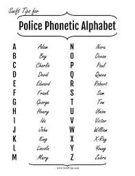 International phonetic alphabet (ipa) symbols used in this chart. Law Enforcement Officers Use The Phonetic Alphabet In This Printable Police Guide For Communicating Ov Phonetic Alphabet Law Enforcement Officer Police Academy