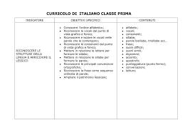 Parole, bisillabe, trisillabe, lettere ponte. Curricolo Di Italiano Classe Prima
