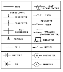 automotive electrical circuits automotive wiring diagram symbols