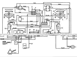 Wiring diagram machine inspirationa machine wiring diagram wiring diagram database