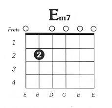 E Minor Chord Chart Emin7 Guitar Chord
