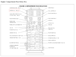 windshield wipers will only run on high speed assembly indicator 2012 Ford Edge Fuse Box Diagram 2012 Ford Edge Fuse Box Diagram #7 2013 ford edge fuse box diagram