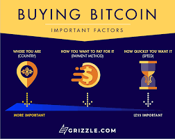 To buy bitcoins on an exchange, you need to open an account and verify your identity. How To Buy Bitcoin Beginner S Guide Grizzle