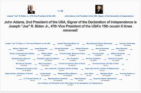 how all presidents are related to king john reality blog how all presidents are related to king john