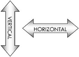 What Are The Differences Between Horizontal And Vertical