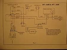 wiring diagram for suburban rv furnace image wiring diagram for suburban rv furnace gallery