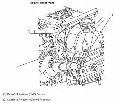07 trailblazer engine diagram manual 07 automotive wiring diagrams 37 gc03stns 6 05 071 trailblazer engine diagram manual 37 gc03stns 6 05 071