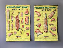 1940s Butcher Chart Lamb Cuts Agent Gallery