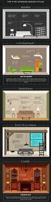 Best Images About Home Design On Pinterest - Home design website