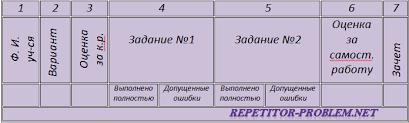 Урок Анализ контрольной работы  Урок Анализ контрольной работы