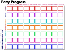 Free Potty Training Charts Potty Training Concepts Free