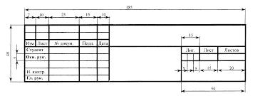 оформление таблиц стр  Оформление пояснительной записки сопровождается основными надписями Образец оформления основной надписи на листе содержания дипломной работы приведен на