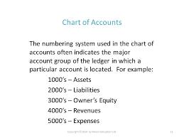 Chart Of Accounts Numbering Canada Neta Powerpoint Presentations To Accompany Volume 1
