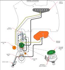 fender baja telecaster wiring diagram reverse just another wiring fender baja telecaster wiring diagram reverse wiring diagrams rh 40 shareplm de telecaster 3 way switch wiring telecaster 3 way switch wiring