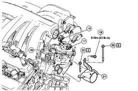lincoln 3 0 engine diagram explore wiring diagram on the net • lincoln ls engine coil diagram lincoln engine image cadillac 3 0 engine lincoln ls rebuilt engines