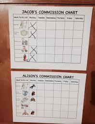 Dave Ramsey Junior Chore Chart