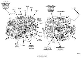 wiring diagram for 1998 dodge ram 1500 auto electrical wiring diagram 2003 ram 2500 wiring diagram