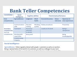 Bank Teller Job Interview Questions Prepare To Become A Bank Teller Jobtestprep
