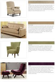 upholstery ing guide