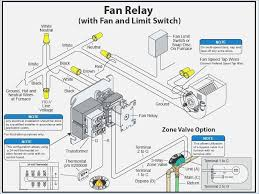 furnace fan wiring diagram wildness me ge furnace blower motor wiring diagram furnace blower motor wiring diagram plus furnace fan motor wiring