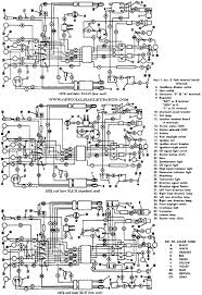harley davidson sportster wiring diagram  harley davidson wiring diagrams wiring diagram on 1977 harley davidson sportster wiring diagram