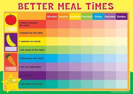 9781845316372 Better Meal Times Reward Charts Abebooks