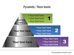 Diagram Of A Pyramid Pyramid Diagram Powerpoint Shapes